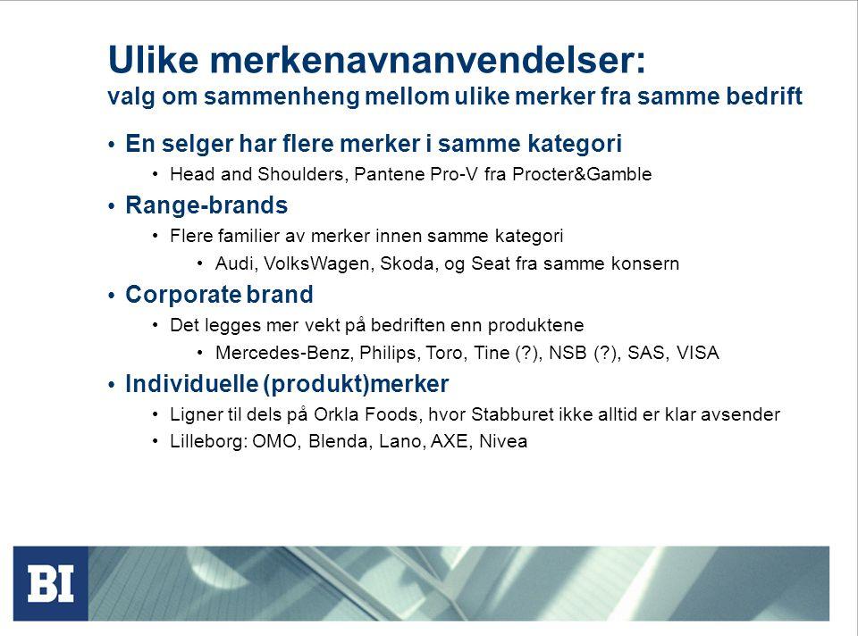 Ulike merkenavnanvendelser: valg om sammenheng mellom ulike merker fra samme bedrift