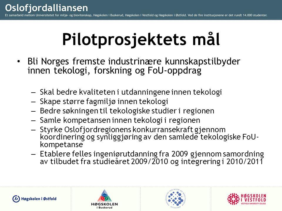 Pilotprosjektets mål Bli Norges fremste industrinære kunnskapstilbyder innen tekologi, forskning og FoU-oppdrag.