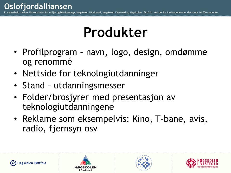 Produkter Profilprogram – navn, logo, design, omdømme og renommé
