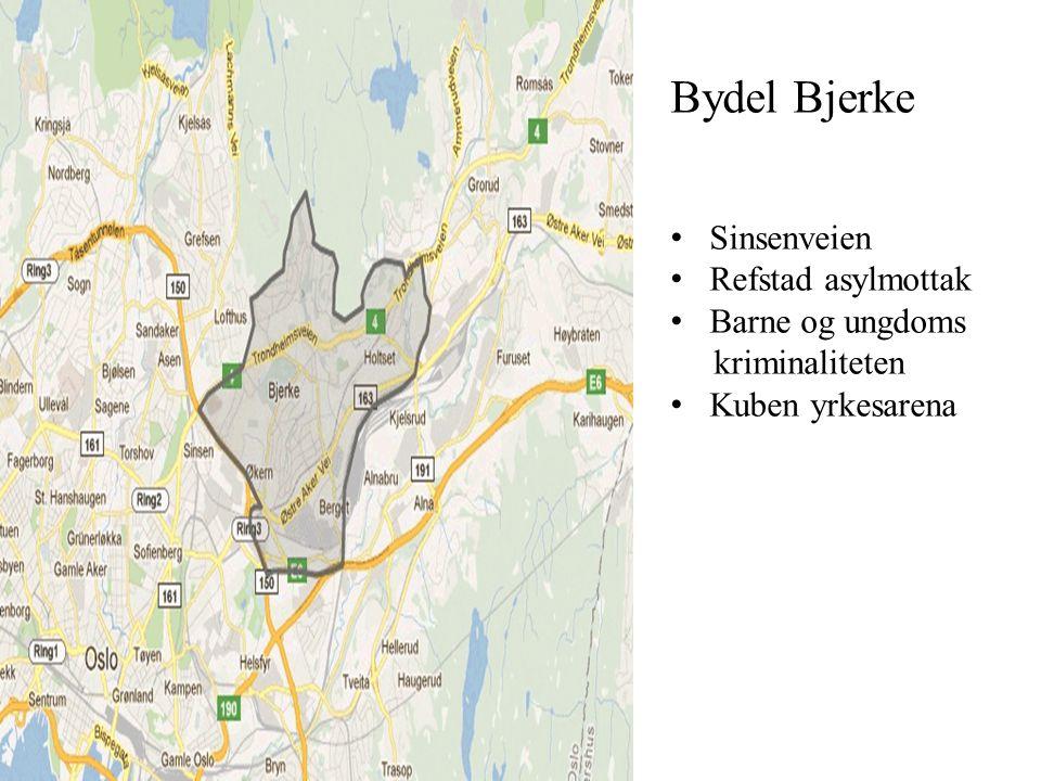 Bydel Bjerke Sinsenveien Refstad asylmottak Barne og ungdoms
