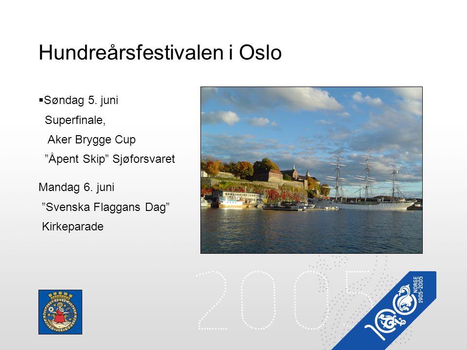 Hundreårsfestivalen i Oslo