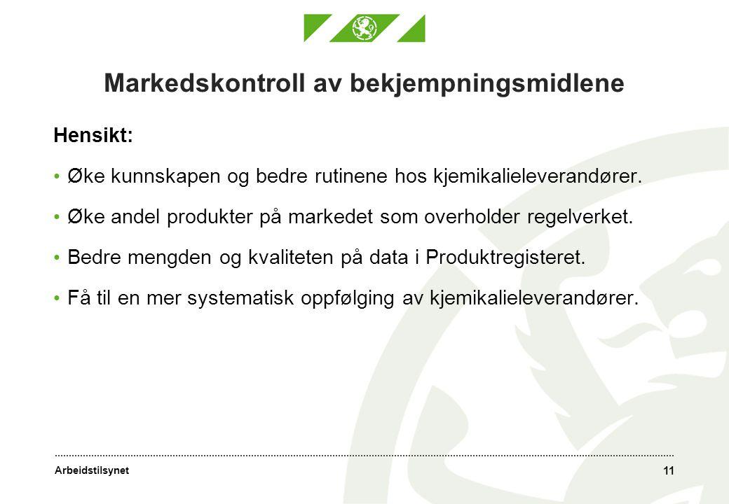 Markedskontroll av bekjempningsmidlene