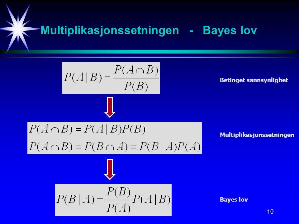 Multiplikasjonssetningen - Bayes lov