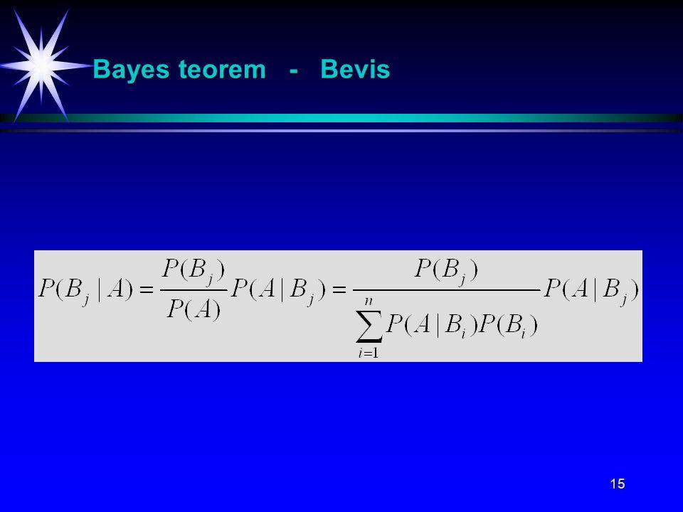 Bayes teorem - Bevis