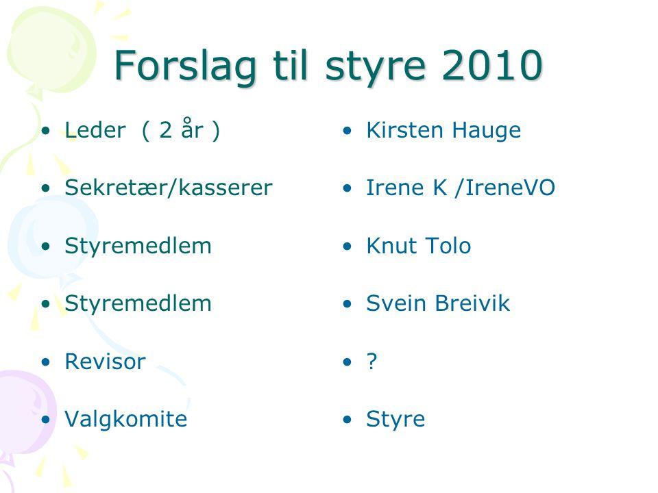 Forslag til styre 2010 Leder ( 2 år ) Sekretær/kasserer Styremedlem