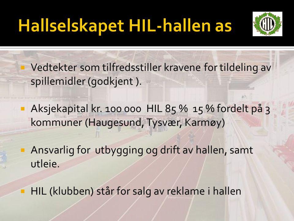 Hallselskapet HIL-hallen as