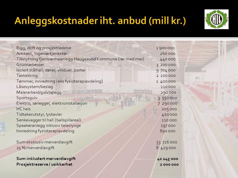 Anleggskostnader iht. anbud (mill kr.)