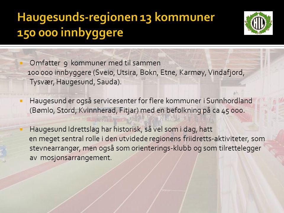 Haugesunds-regionen 13 kommuner 150 000 innbyggere