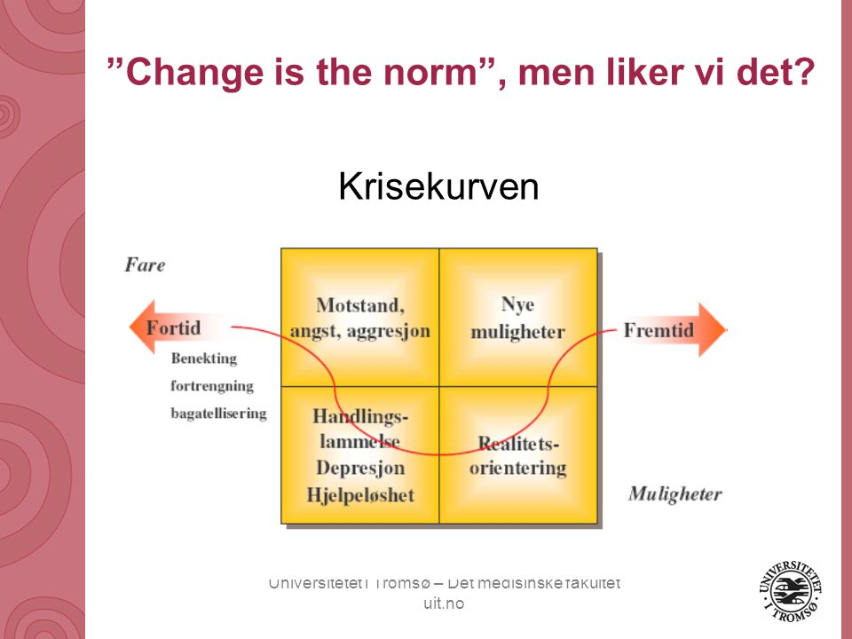 Change is the norm , men liker vi det