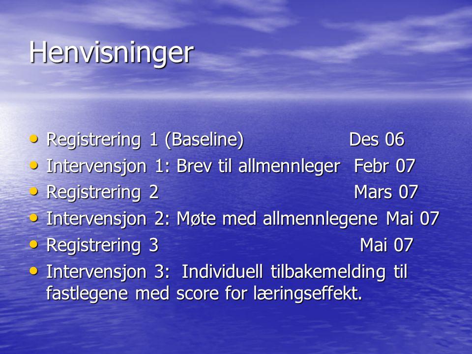 Henvisninger Registrering 1 (Baseline) Des 06
