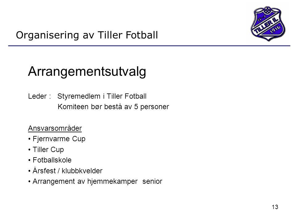 Arrangementsutvalg Organisering av Tiller Fotball