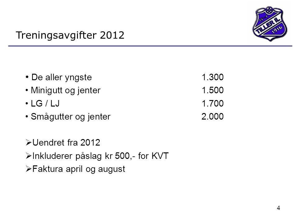 Treningsavgifter 2012 De aller yngste 1.300 Minigutt og jenter 1.500