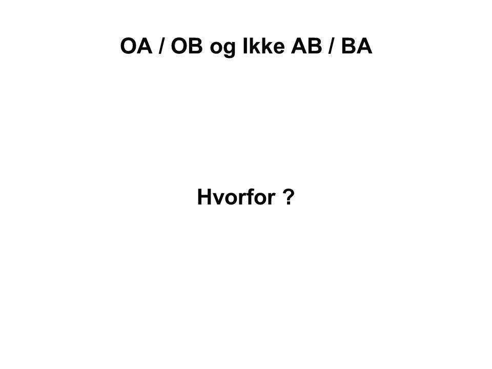OA / OB og Ikke AB / BA Hvorfor