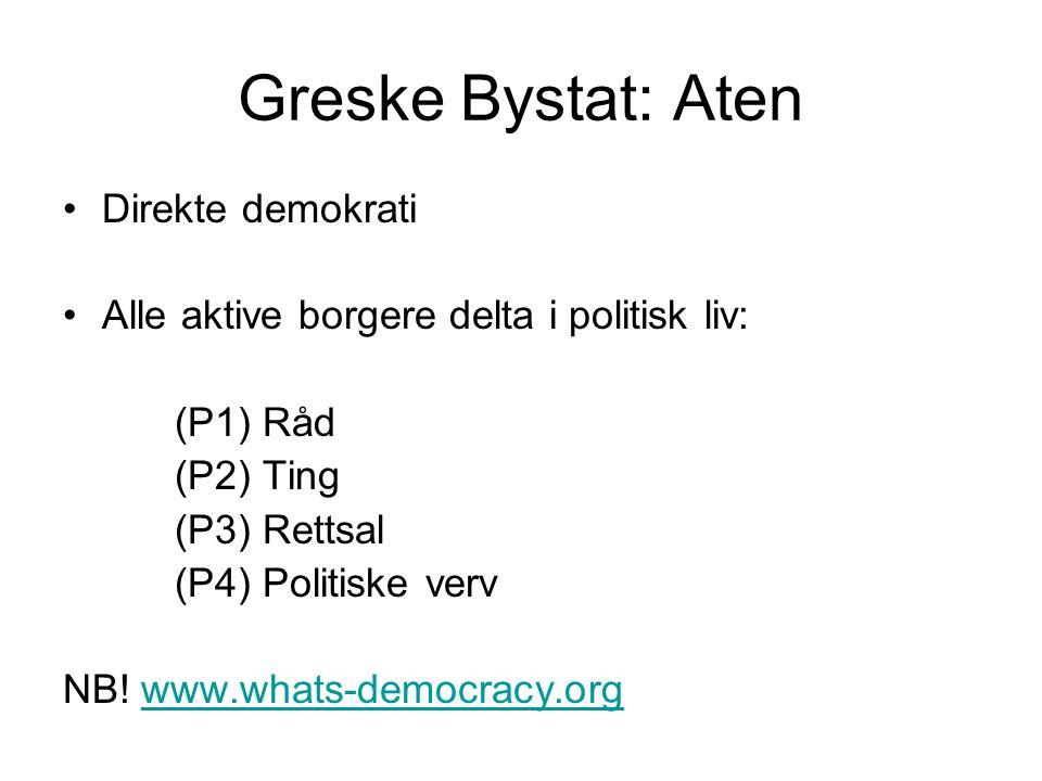 Greske Bystat: Aten Direkte demokrati