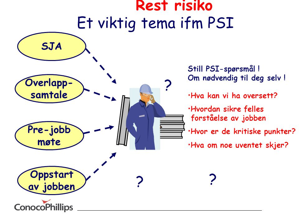 Rest risiko Et viktig tema ifm PSI SJA Overlapp- samtale