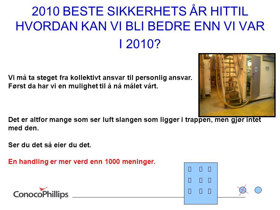2010 BESTE SIKKERHETS ÅR HITTIL HVORDAN KAN VI BLI BEDRE ENN VI VAR I 2010