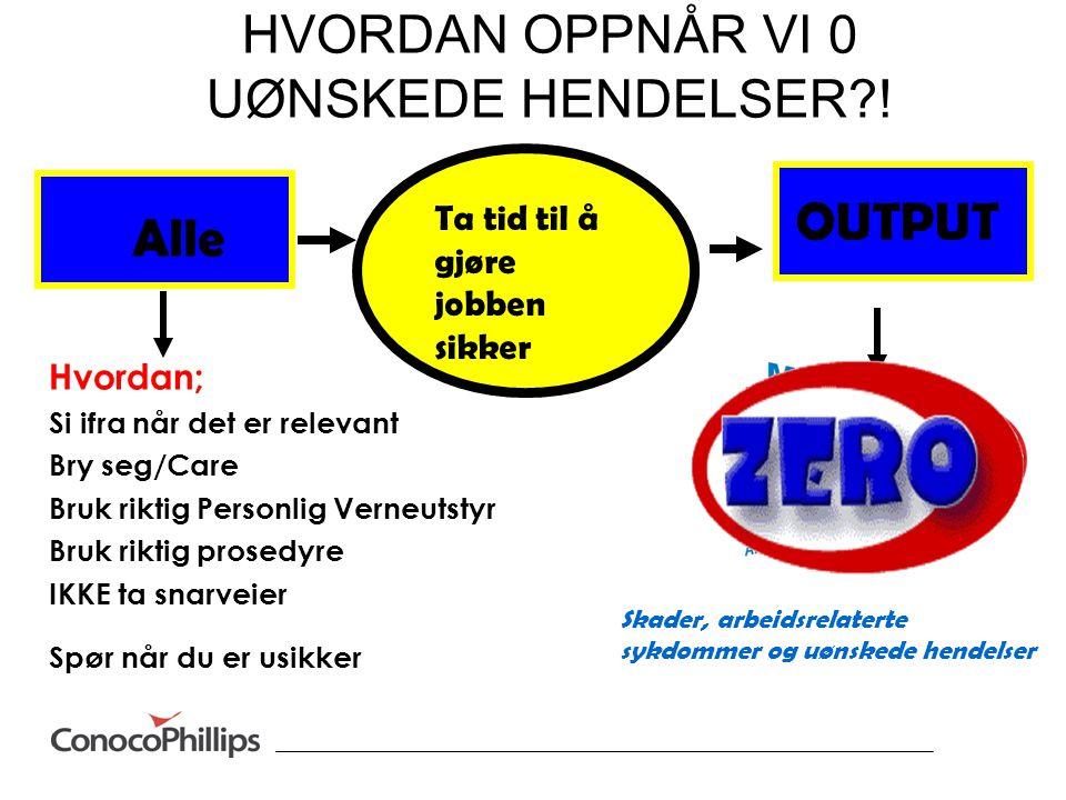 HVORDAN OPPNÅR VI 0 UØNSKEDE HENDELSER !