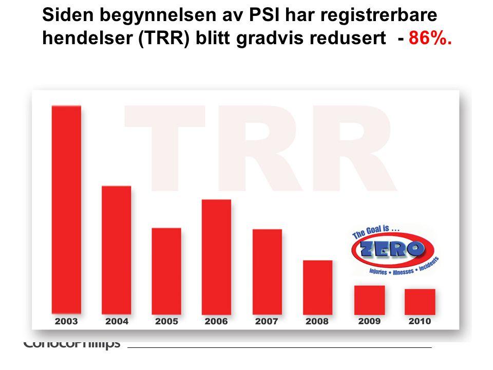 Siden begynnelsen av PSI har registrerbare hendelser (TRR) blitt gradvis redusert - 86%.