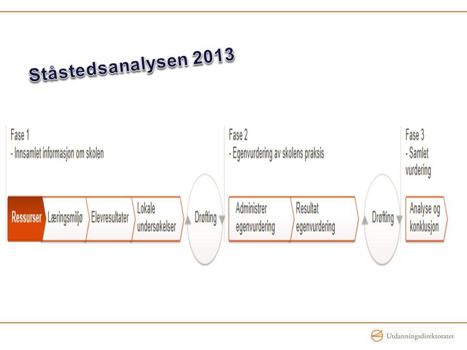 Ståstedsanalysen 2013
