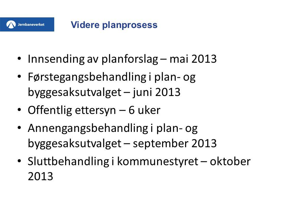 Innsending av planforslag – mai 2013