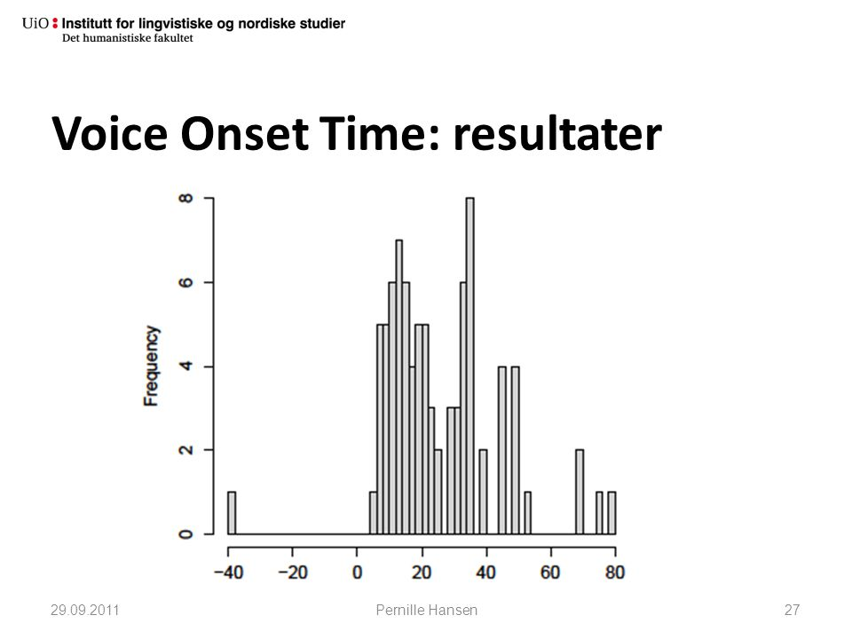 Voice Onset Time: resultater