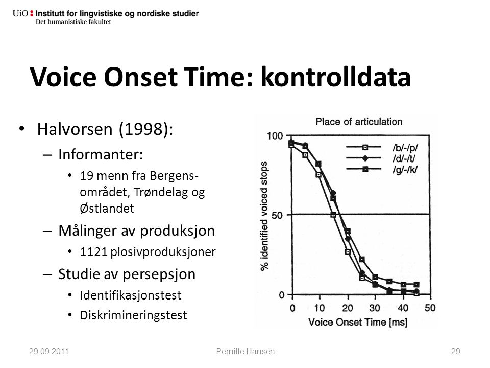 Voice Onset Time: kontrolldata