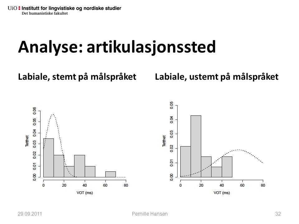 Analyse: artikulasjonssted