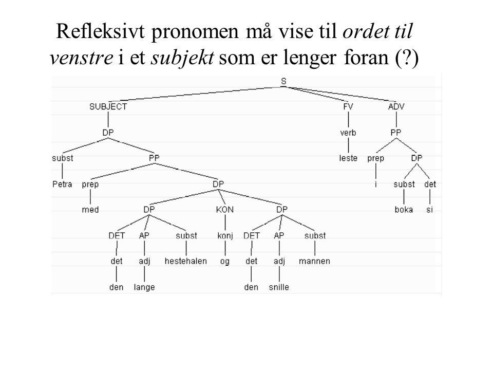 Refleksivt pronomen må vise til ordet til venstre i et subjekt som er lenger foran ( )