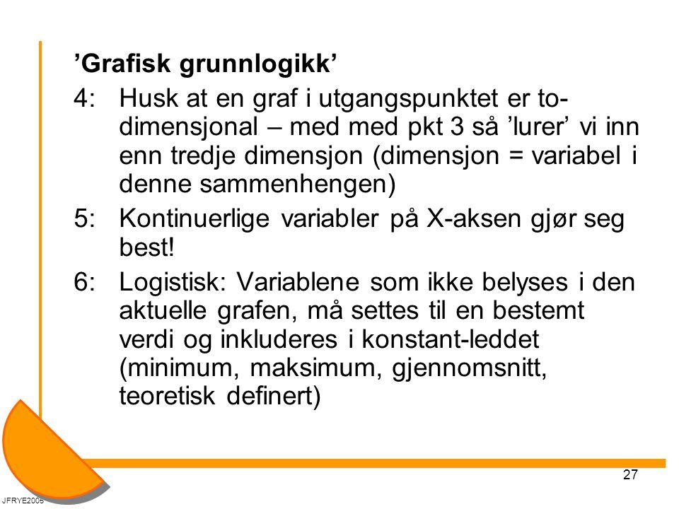 'Grafisk grunnlogikk'