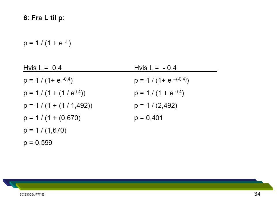6: Fra L til p: p = 1 / (1 + e -L) Hvis L = 0,4 Hvis L = - 0,4
