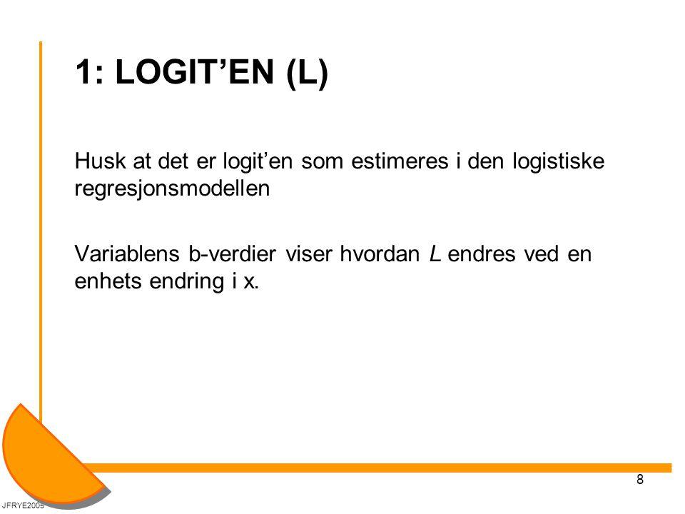 1: LOGIT'EN (L) Husk at det er logit'en som estimeres i den logistiske regresjonsmodellen.
