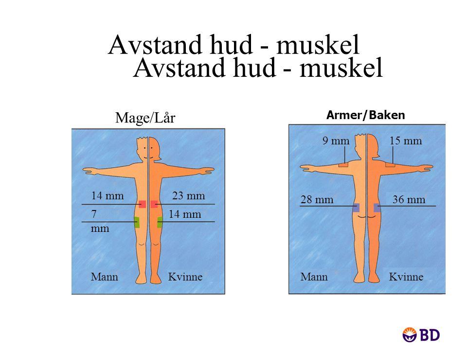 Avstand hud - muskel Avstand hud - muskel Mage/Lår Armer/Baken 9 mm