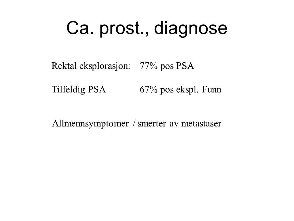 Ca. prost., diagnose Rektal eksplorasjon: 77% pos PSA