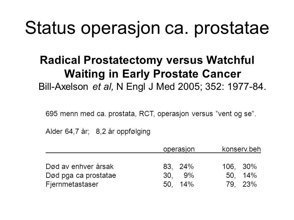 Status operasjon ca. prostatae