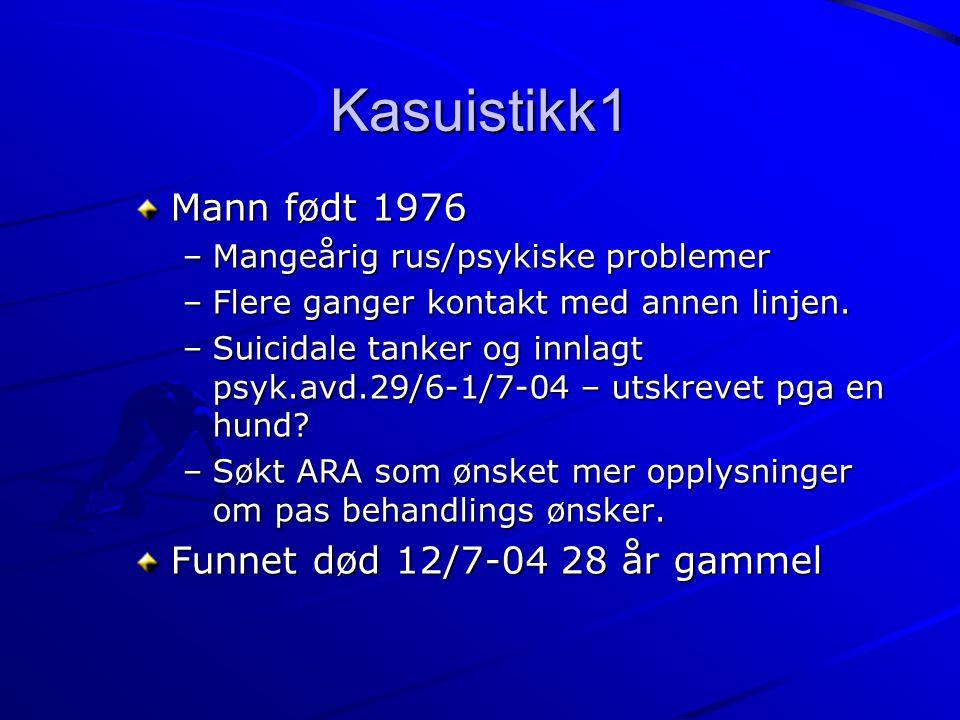 Kasuistikk1 Mann født 1976 Funnet død 12/7-04 28 år gammel