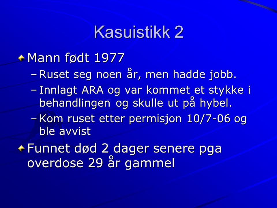 Kasuistikk 2 Mann født 1977. Ruset seg noen år, men hadde jobb. Innlagt ARA og var kommet et stykke i behandlingen og skulle ut på hybel.