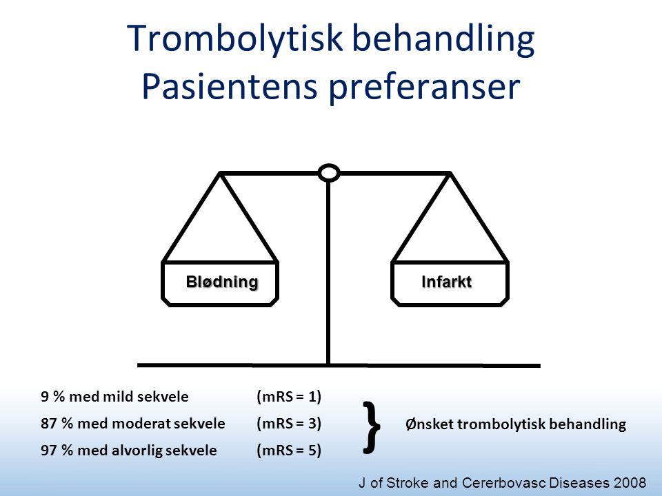 Trombolytisk behandling Pasientens preferanser