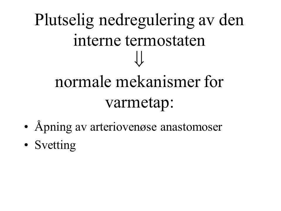 Plutselig nedregulering av den interne termostaten  normale mekanismer for varmetap: