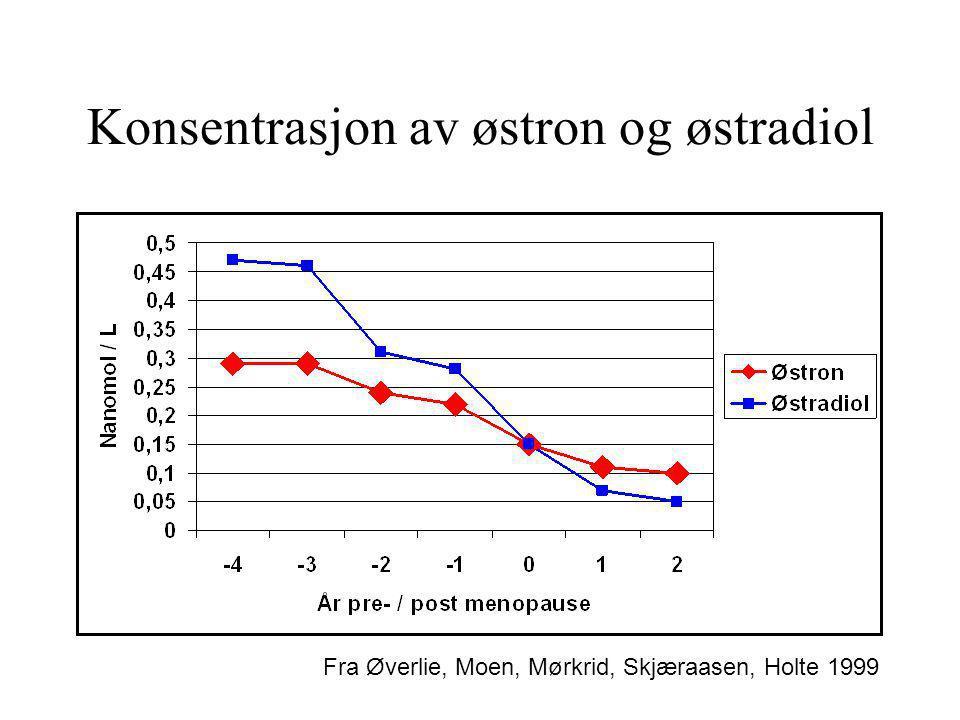 Konsentrasjon av østron og østradiol