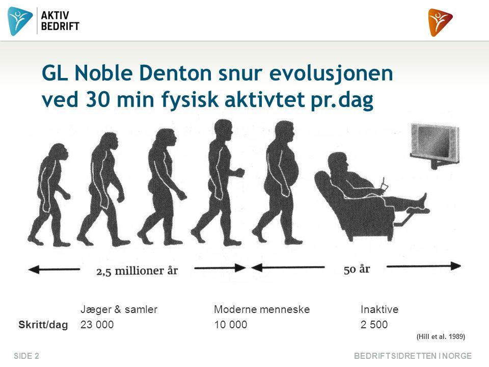 GL Noble Denton snur evolusjonen ved 30 min fysisk aktivtet pr.dag