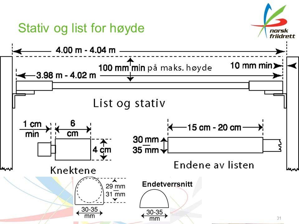 Stativ og list for høyde