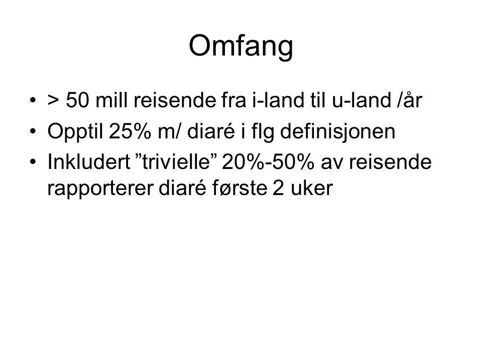 Omfang > 50 mill reisende fra i-land til u-land /år