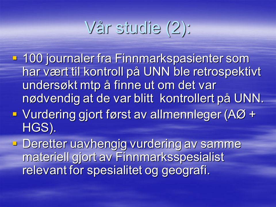 Vår studie (2):