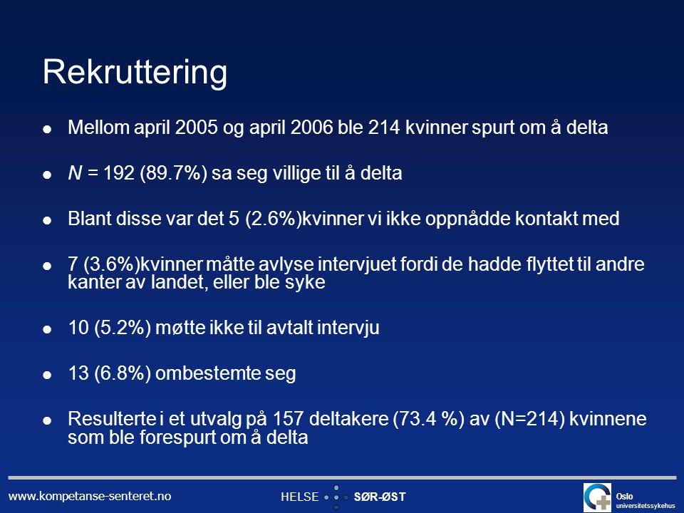 Rekruttering Mellom april 2005 og april 2006 ble 214 kvinner spurt om å delta. N = 192 (89.7%) sa seg villige til å delta.
