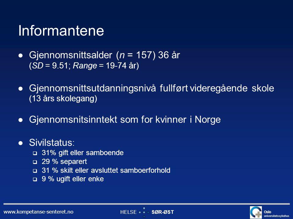Informantene Gjennomsnittsalder (n = 157) 36 år