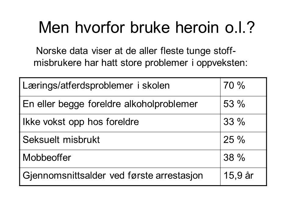 Men hvorfor bruke heroin o.l.