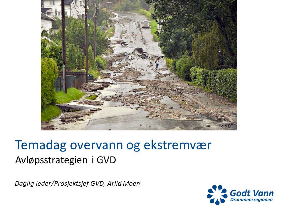 Temadag overvann og ekstremvær Avløpsstrategien i GVD