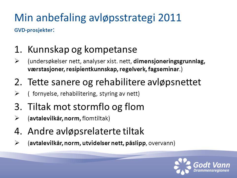Min anbefaling avløpsstrategi 2011 GVD-prosjekter: