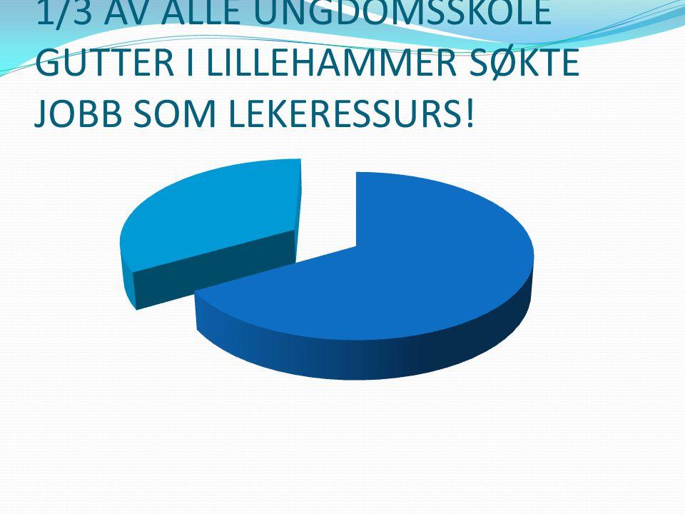 1/3 AV ALLE UNGDOMSSKOLE GUTTER I LILLEHAMMER SØKTE JOBB SOM LEKERESSURS!
