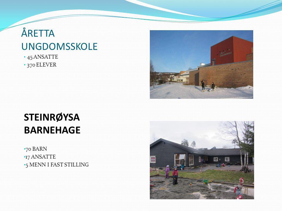 ÅRETTA UNGDOMSSKOLE STEINRØYSA BARNEHAGE 45 ANSATTE 370 ELEVER 70 BARN